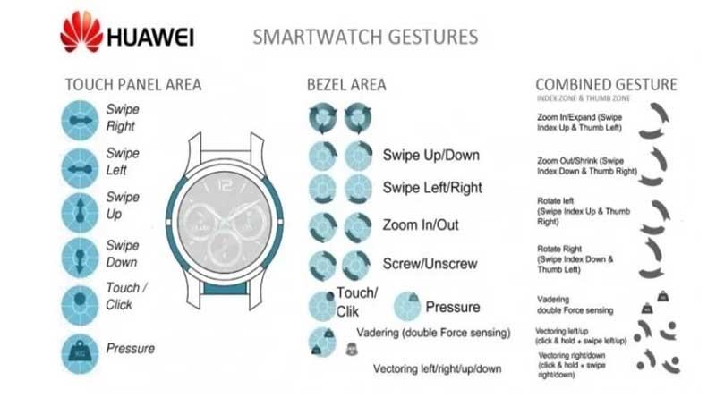 Сенсорный безель Huawei