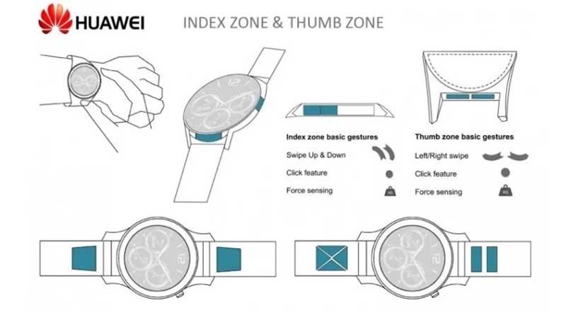 Также в патенте указано, что сенсорная рамка будет поддерживать и другие жесты