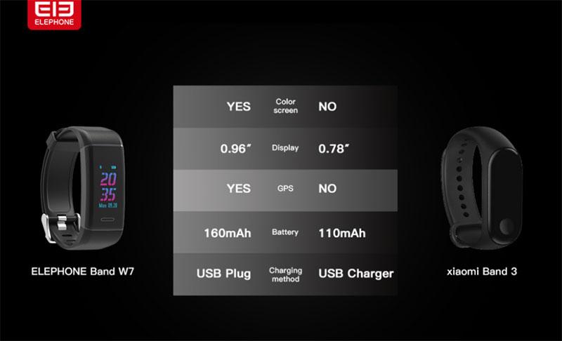 Сравнение Elephone Band W7 и Xiaomi Mi Band 3