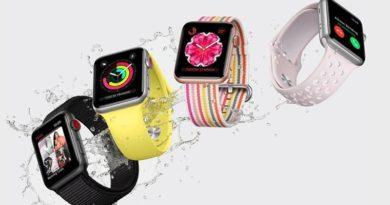 Дата выпуска Apple Watch Series 4