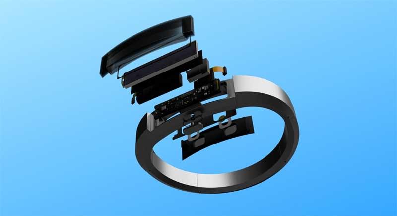 Keyband: биометрический браслет для подтверждения личности, транзакций и доступа