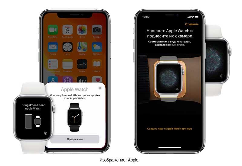 Подключение к iPhone