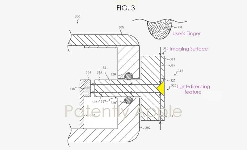 сканер отпечатков пальцев для Apple Watch