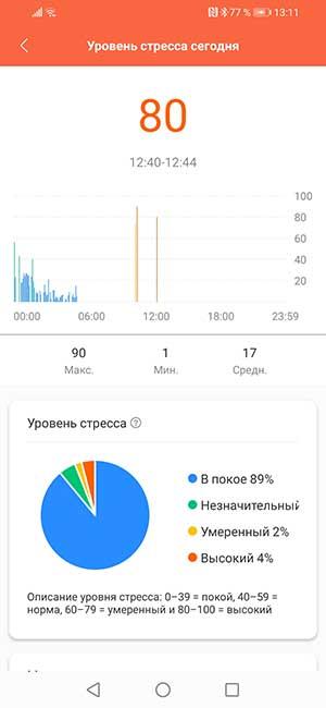 Обзор Xiaomi Mi Band 5 – лучший фитнес-браслет в соотношении цена/качество 11