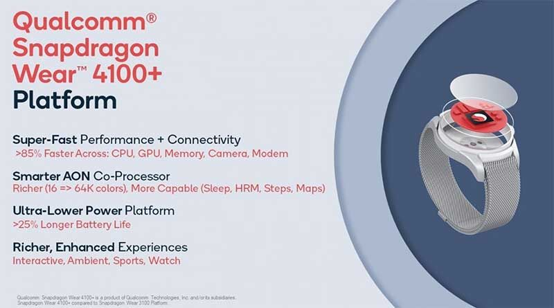 Qualcomm Snapdragon Wear 4100 и 4100+