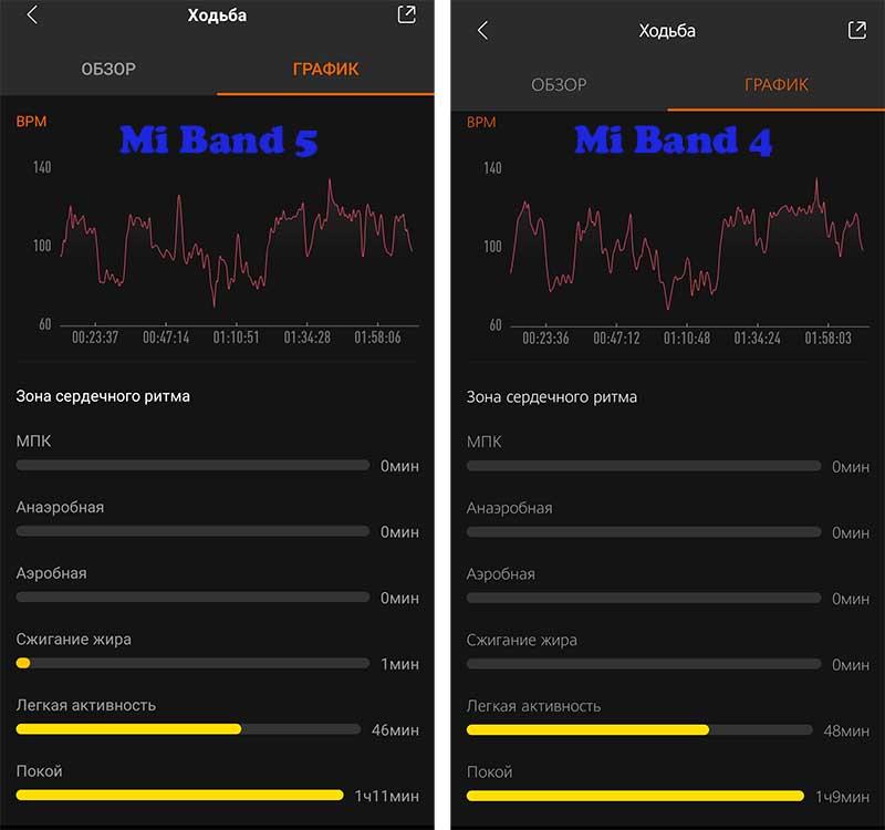 Обзор Xiaomi Mi Band 5 – лучший фитнес-браслет в соотношении цена/качество 9