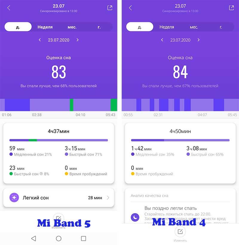 Сравнение Xiaomi Mi Band 5 и Mi Band 4: что нового и чем отличаются? 9