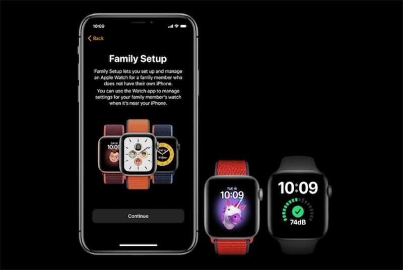 Сравнение Apple Watch Series 6, Watch SE и Watch Series 3: какую модель выбрать 4