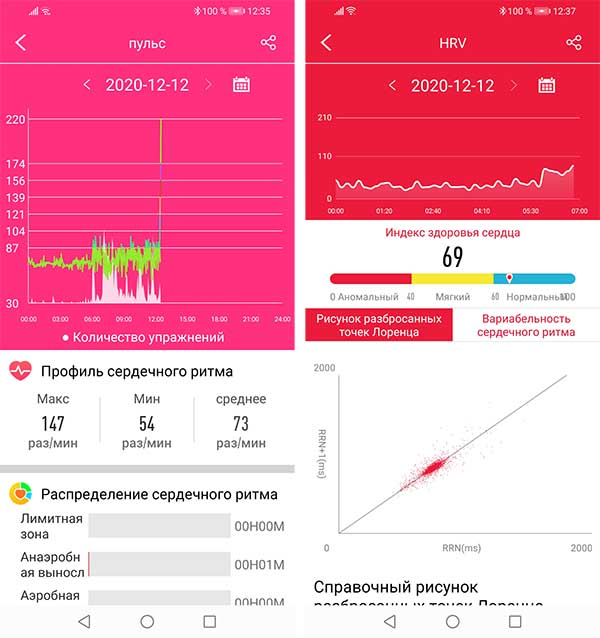 Обзор HerzBand Active ECG 3: фитнес-браслет с измерением АД, кислорода и ЭКГ 10