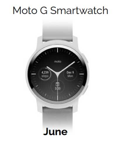 Motorola собирается представить три модели смарт-часов: Moto Watch, Moto Watch One и Moto G Smartwatch 2