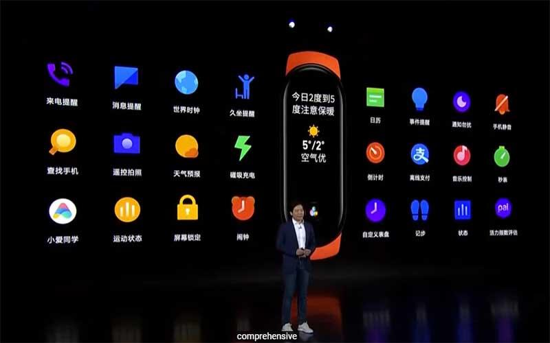 Xiaomi Mi Band 6 представлен: цена, характеристики и дата начала продаж 3