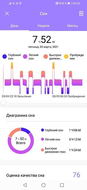 Мониторинг сна