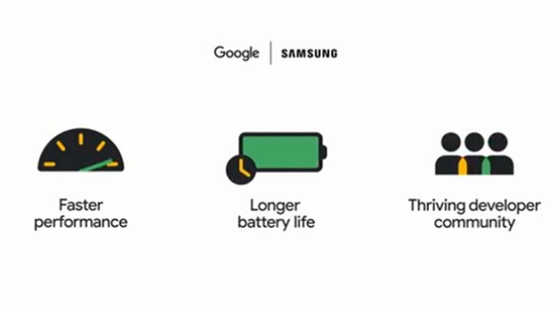 Google и Samsung объединяют Wear OS и Tizen 1