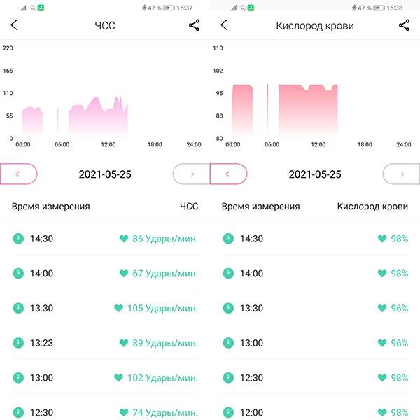 Обзор фитнес-часов HerzBand Elegance ECG-T с измерением температуры, ЭКГ, SpO2 и давления 11