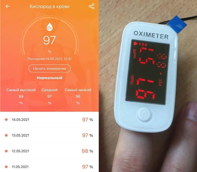 Обзор Jiks Watch: умные часы c функцией измерения кислорода в крови 9