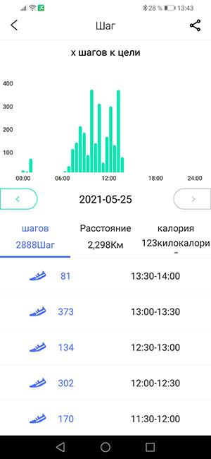 Обзор фитнес-часов HerzBand Elegance ECG-T с измерением температуры, ЭКГ, SpO2 и давления 10