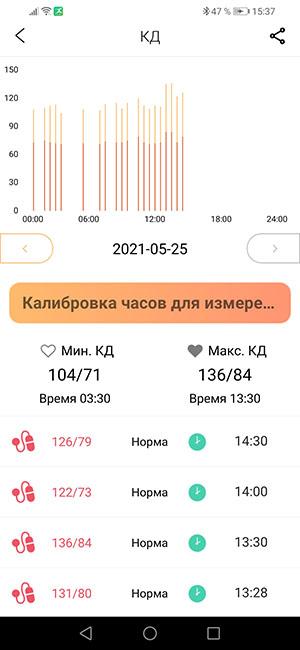 Обзор фитнес-часов HerzBand Elegance ECG-T с измерением температуры, ЭКГ, SpO2 и давления 13