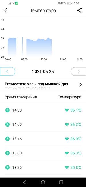 Обзор фитнес-часов HerzBand Elegance ECG-T с измерением температуры, ЭКГ, SpO2 и давления 15